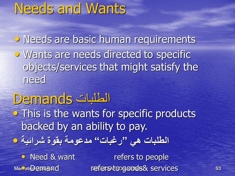 Needs and Wants Demands الطلبات Needs are basic human requirements