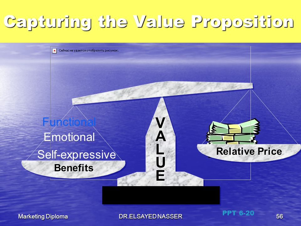 Capturing the Value Proposition