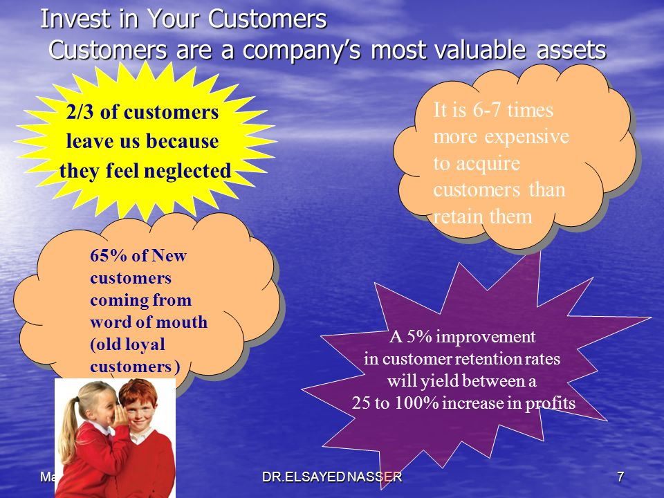 Invest in Your Customers Customers are a company's most valuable assets