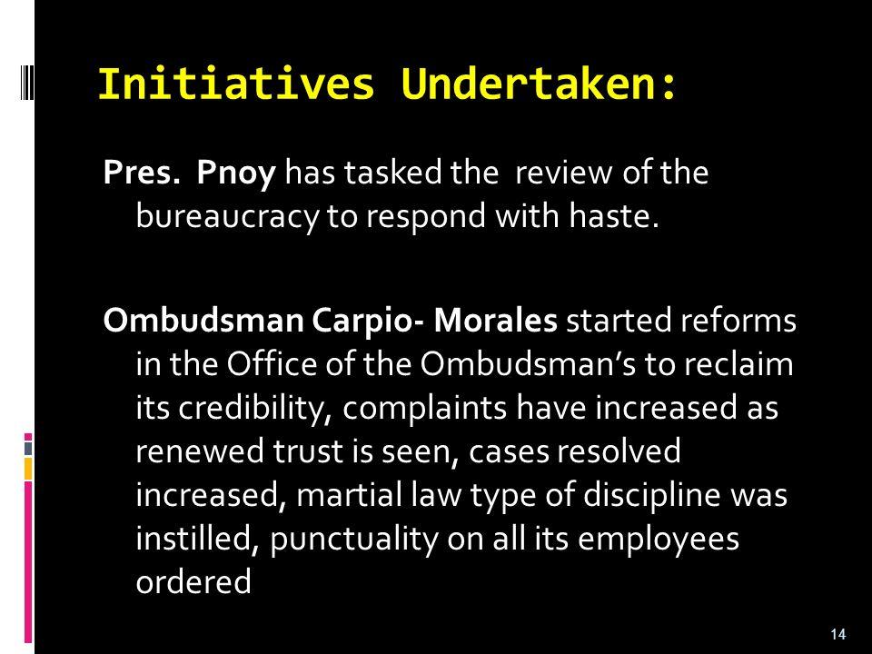 Initiatives Undertaken: