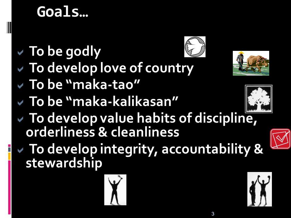 Goals…