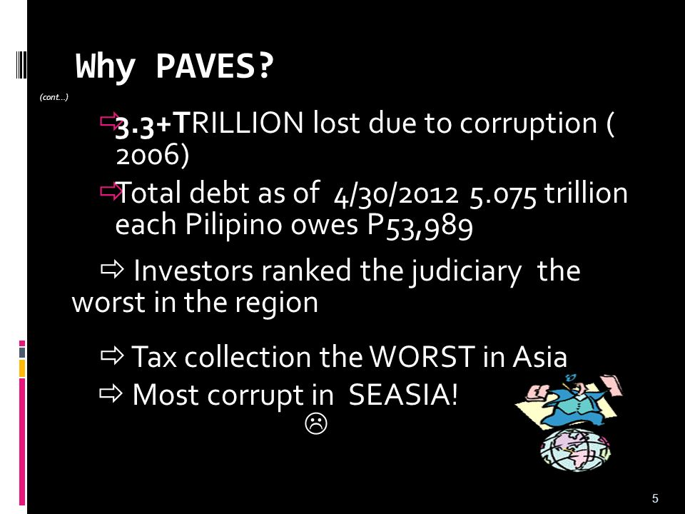 Why PAVES 3.3+TRILLION lost due to corruption ( 2006)