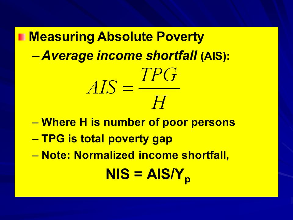 Measuring Absolute Poverty Average income shortfall (AIS):