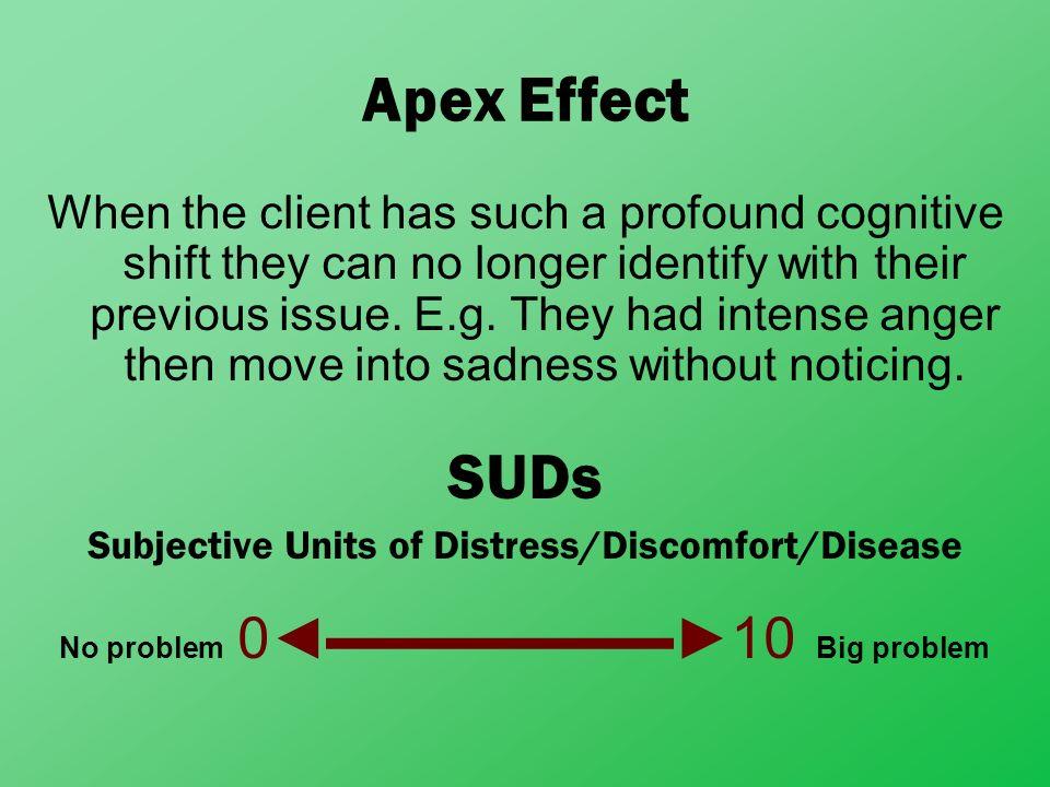 Apex Effect