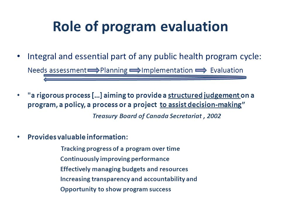 Role of program evaluation
