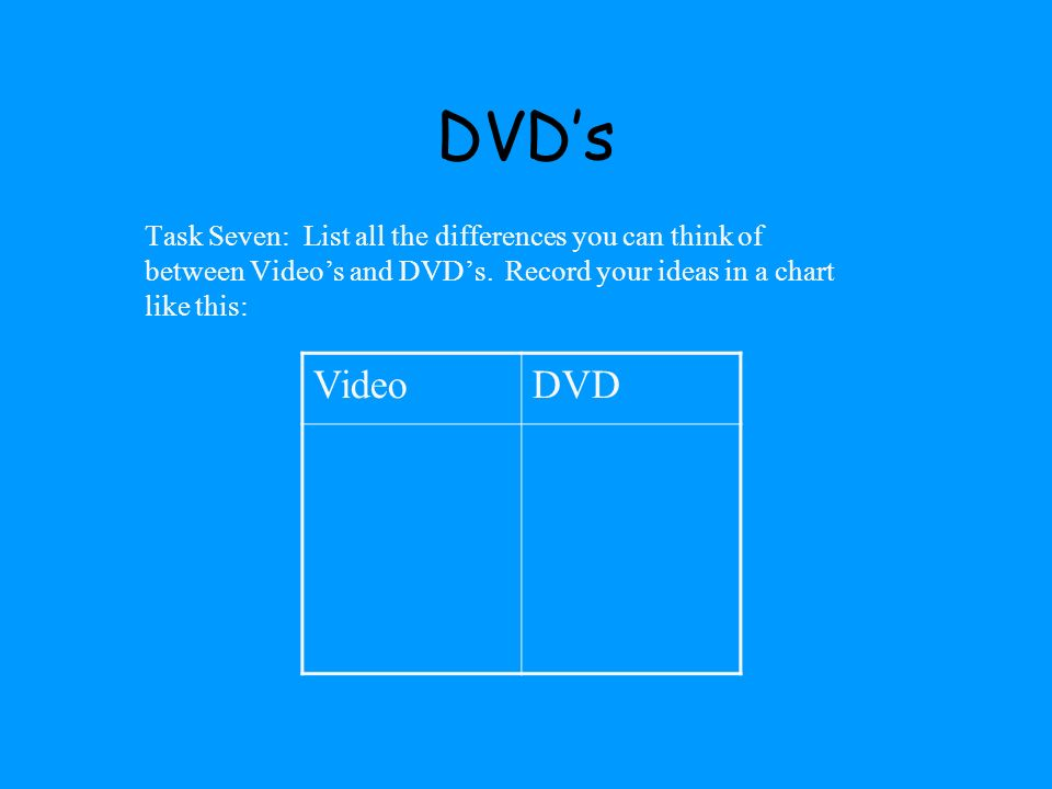 DVD'sTask Seven: List all the differences you can think of between Video's and DVD's. Record your ideas in a chart like this:
