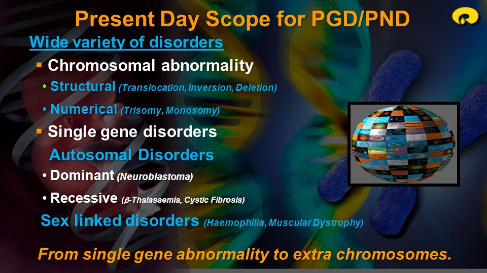 Present Day Scope for PGD/PND