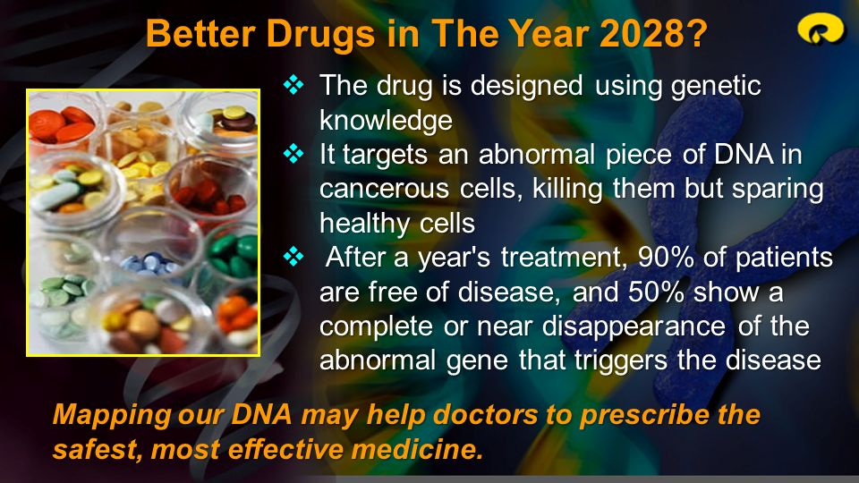 Better Drugs in The Year 2028