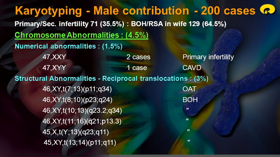 Karyotyping - Male contribution - 200 cases
