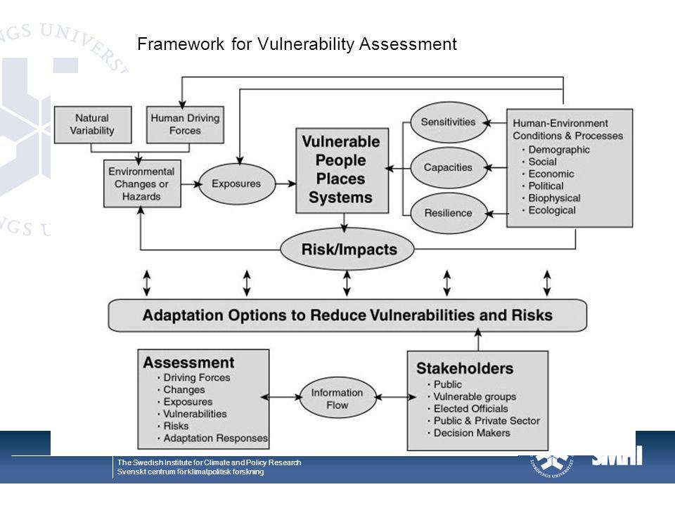 Framework for Vulnerability Assessment