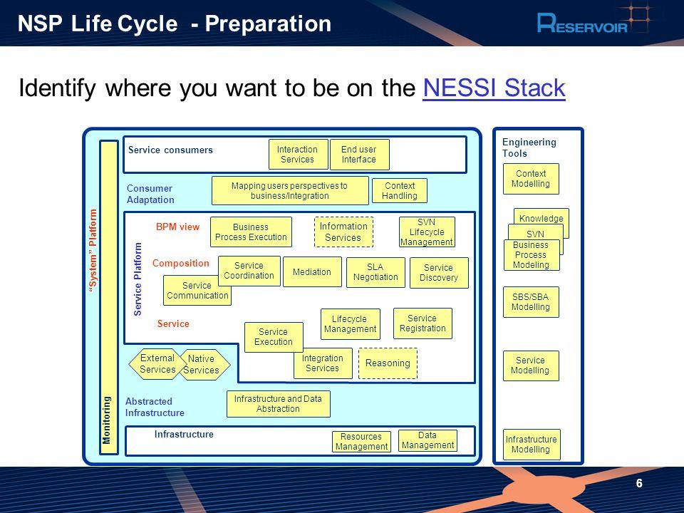 NSP Life Cycle - Preparation