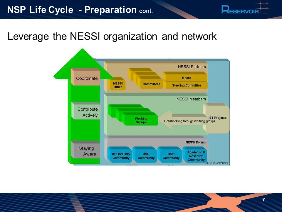 NSP Life Cycle - Preparation cont.