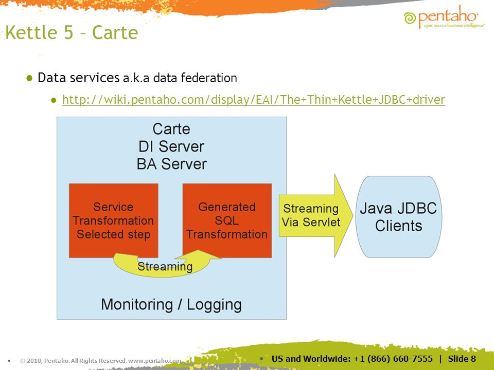 Kettle 5 – Carte Data services a.k.a data federation