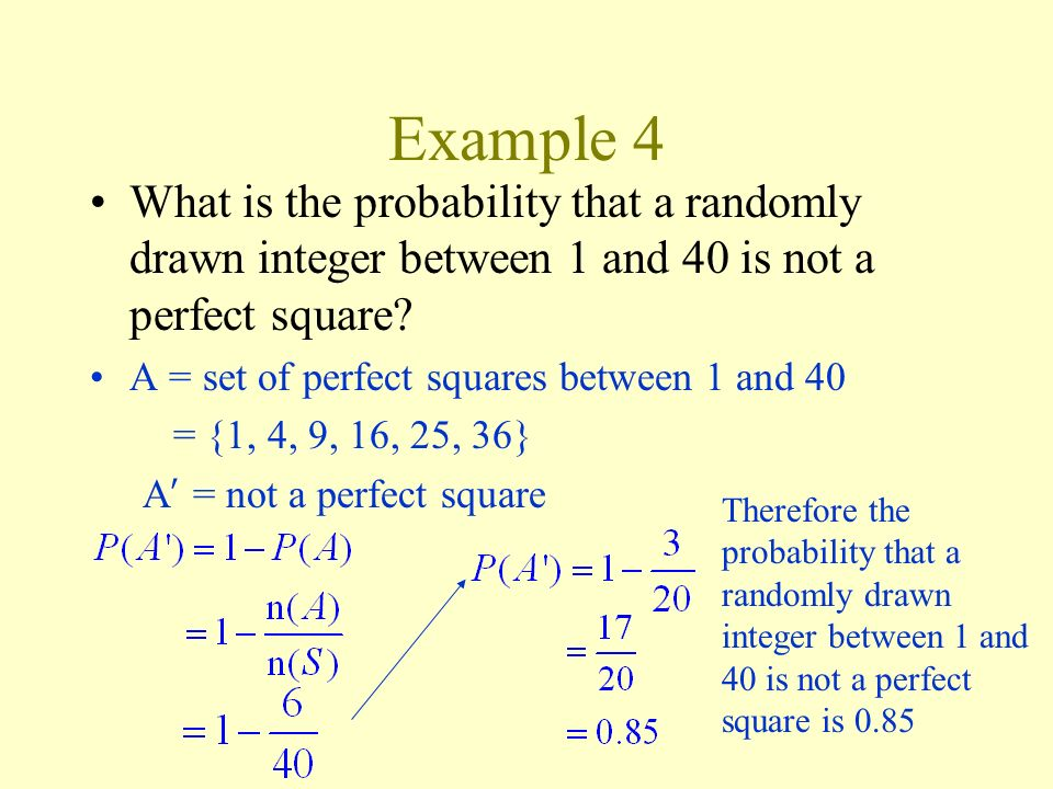 Example 4 What is the probability that a randomly drawn integer between 1 and 40 is not a perfect square