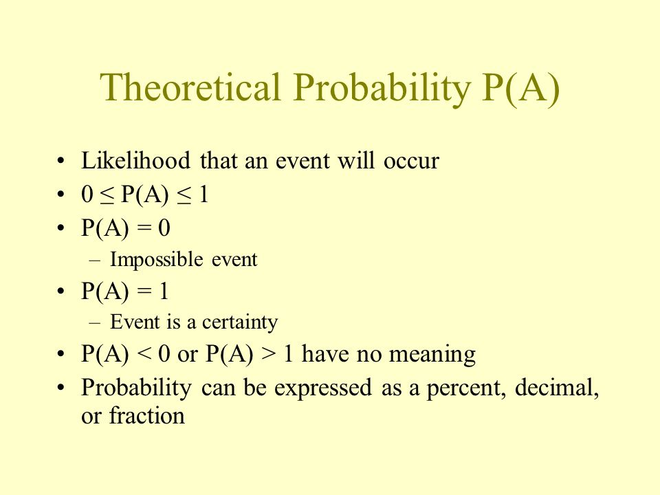 Theoretical Probability P(A)