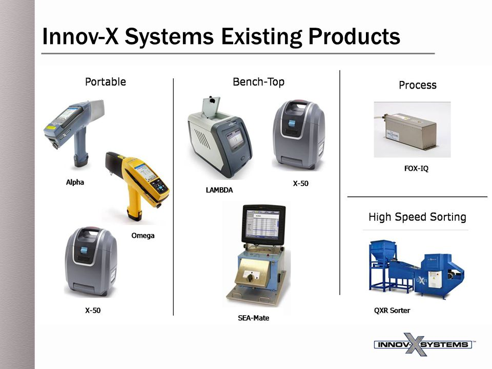 Innov-X Systems Existing Products