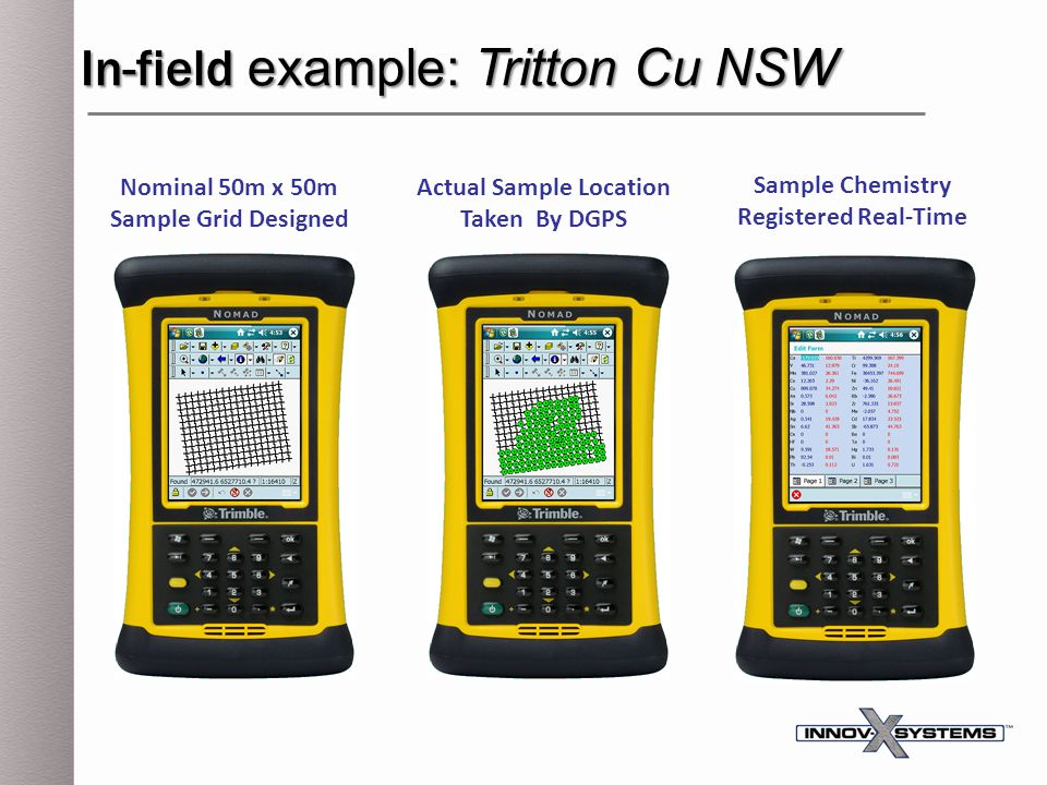 In-field example: Tritton Cu NSW