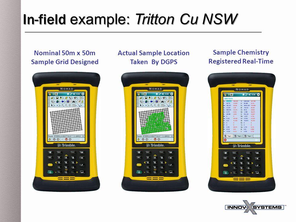 In-field example: Tritton Cu NSW