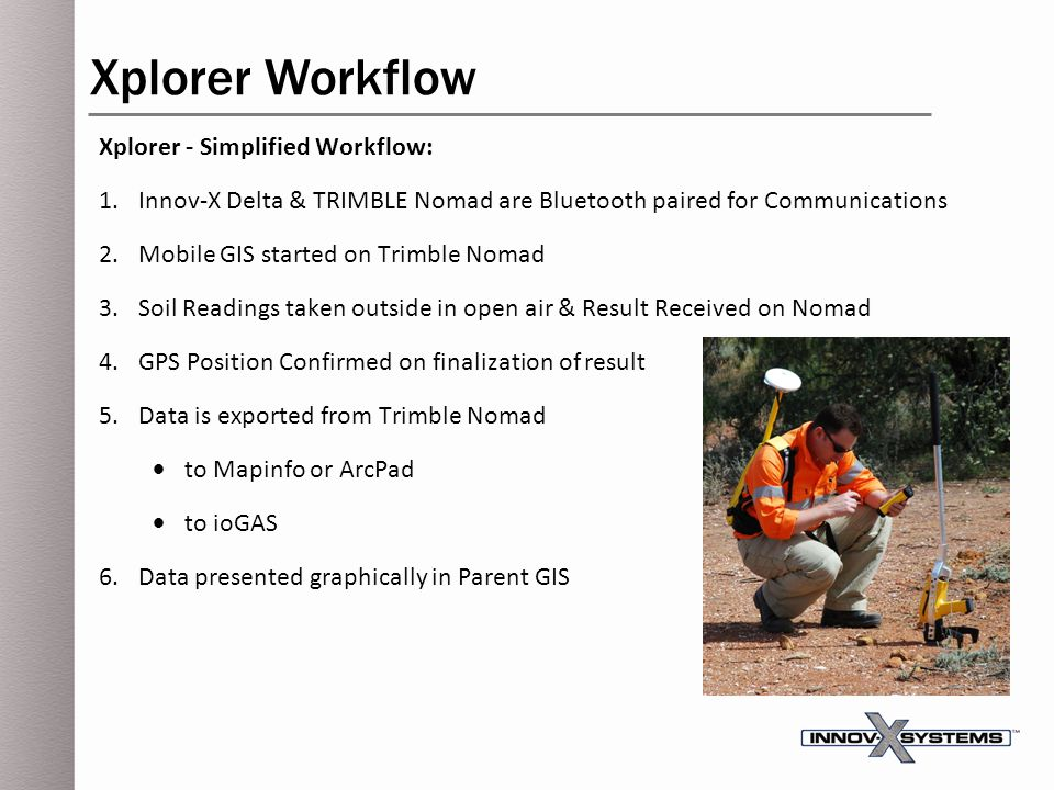 Xplorer Workflow Xplorer - Simplified Workflow:
