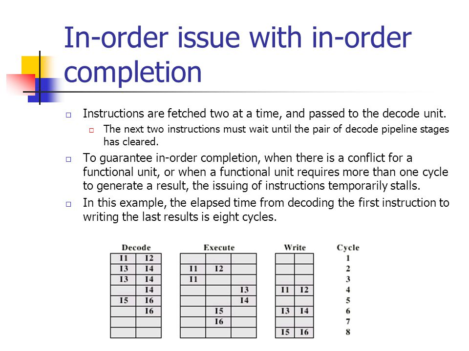 In-order issue with in-order completion