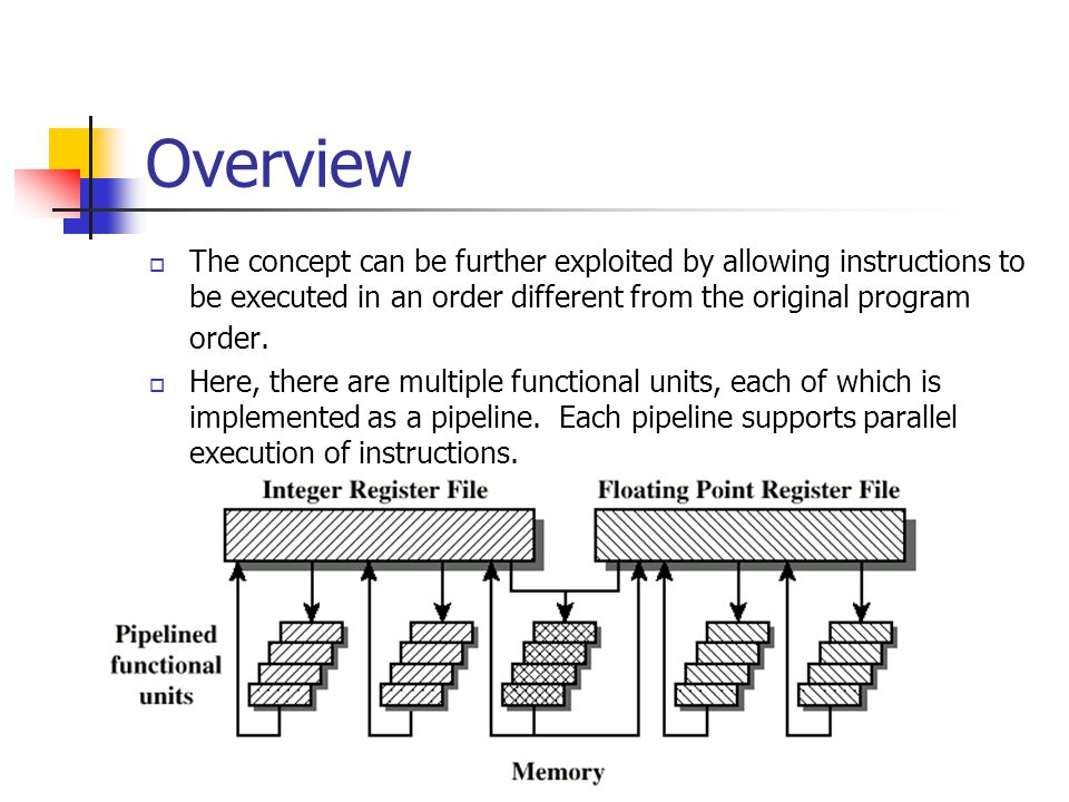 Overview The concept can be further exploited by allowing instructions to be executed in an order different from the original program order.