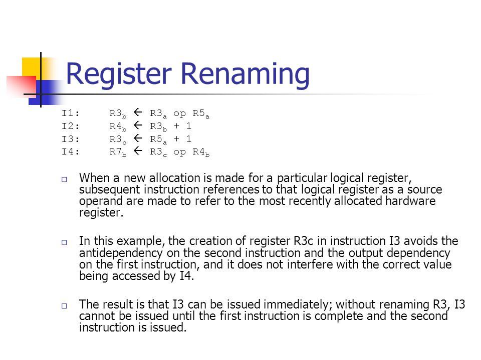 Register Renaming I1: R3b  R3a op R5a. I2: R4b  R3b + 1. I3: R3c  R5a + 1. I4: R7b  R3c op R4b.