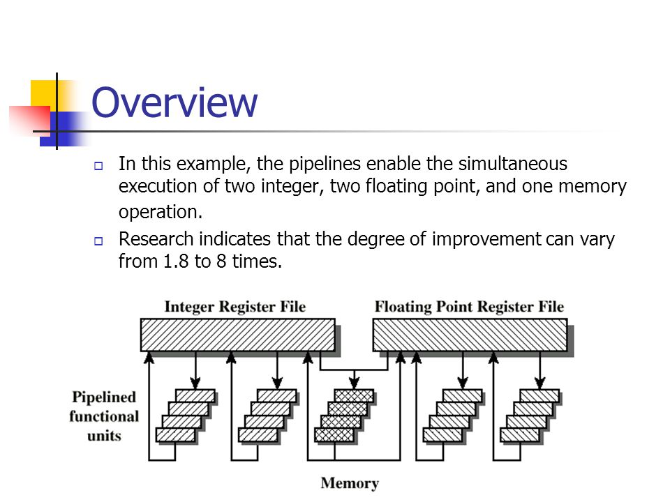Overview In this example, the pipelines enable the simultaneous execution of two integer, two floating point, and one memory operation.