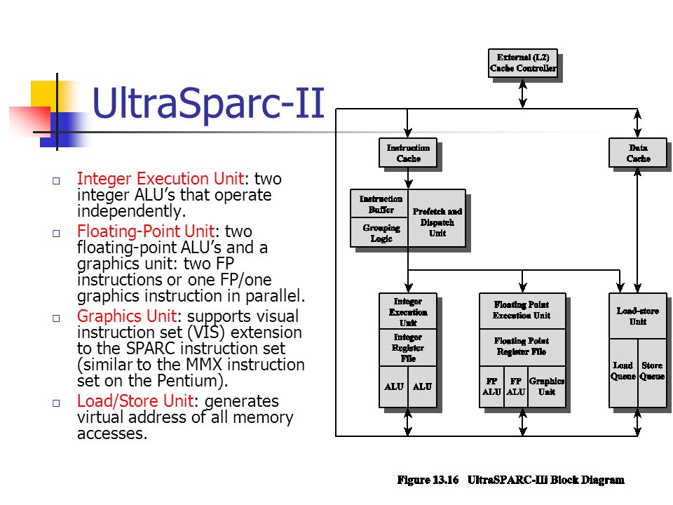 UltraSparc-II Integer Execution Unit: two integer ALU's that operate independently.