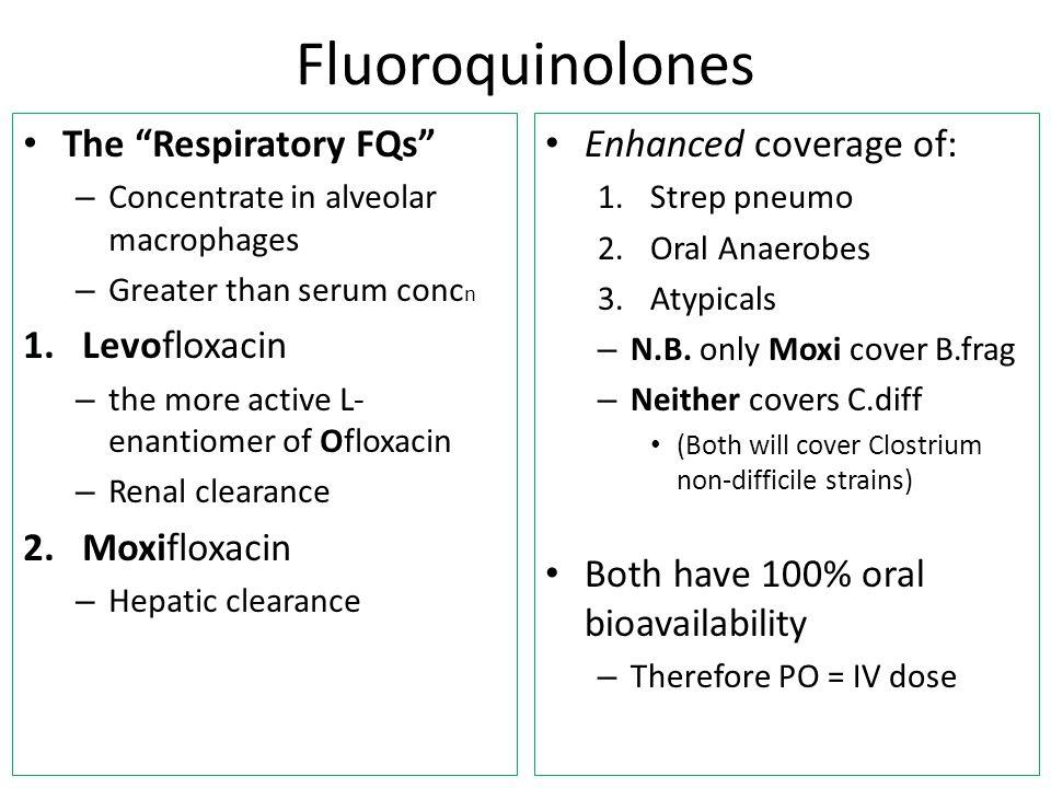 Fluoroquinolones The Respiratory FQs Levofloxacin Moxifloxacin