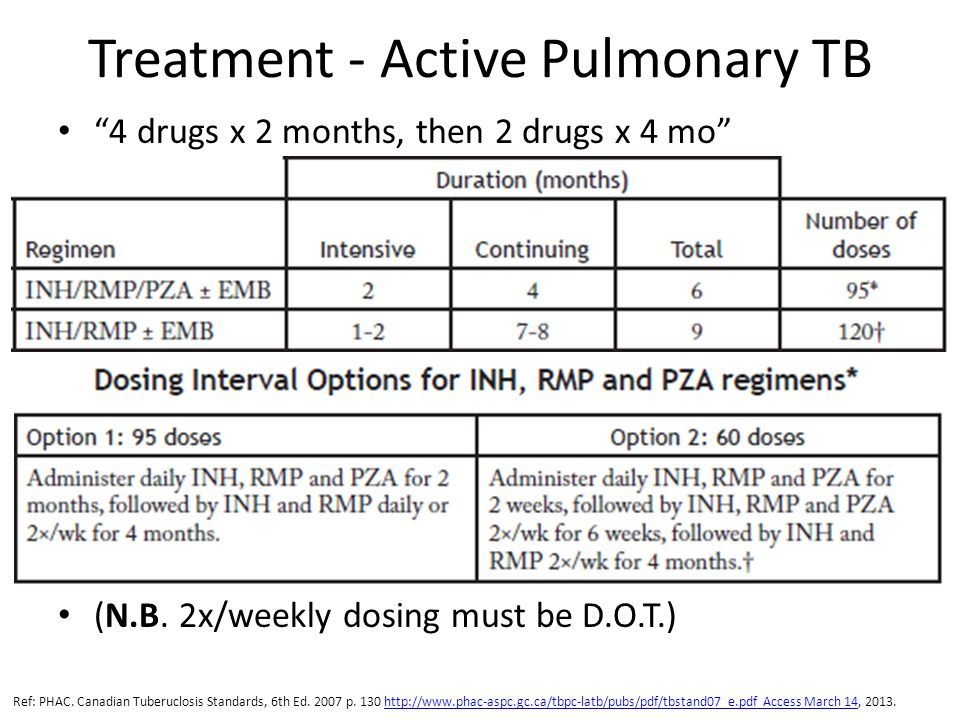 Treatment - Active Pulmonary TB
