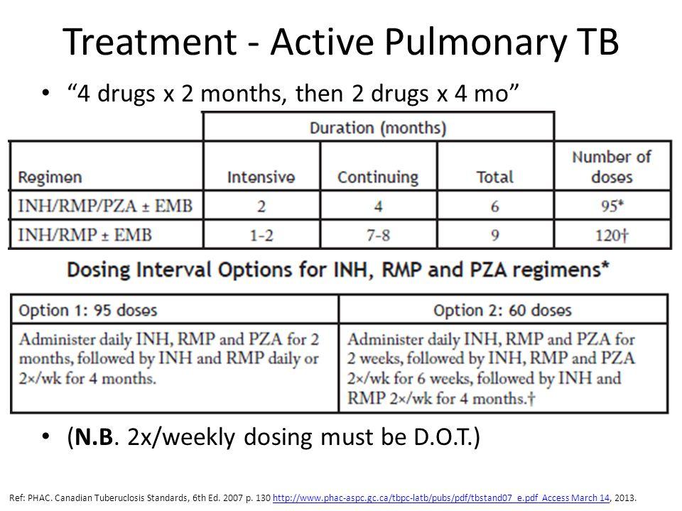 Treatment - Active Pulmonary TB