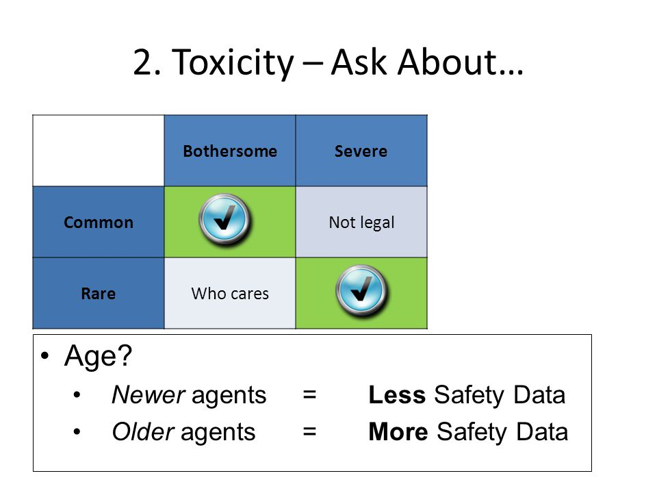 2. Toxicity – Ask About… Age Newer agents = Less Safety Data