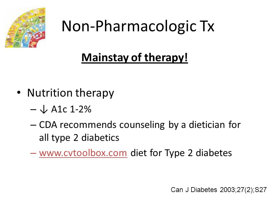 Non-Pharmacologic Tx Mainstay of therapy! Nutrition therapy ↓ A1c 1-2%