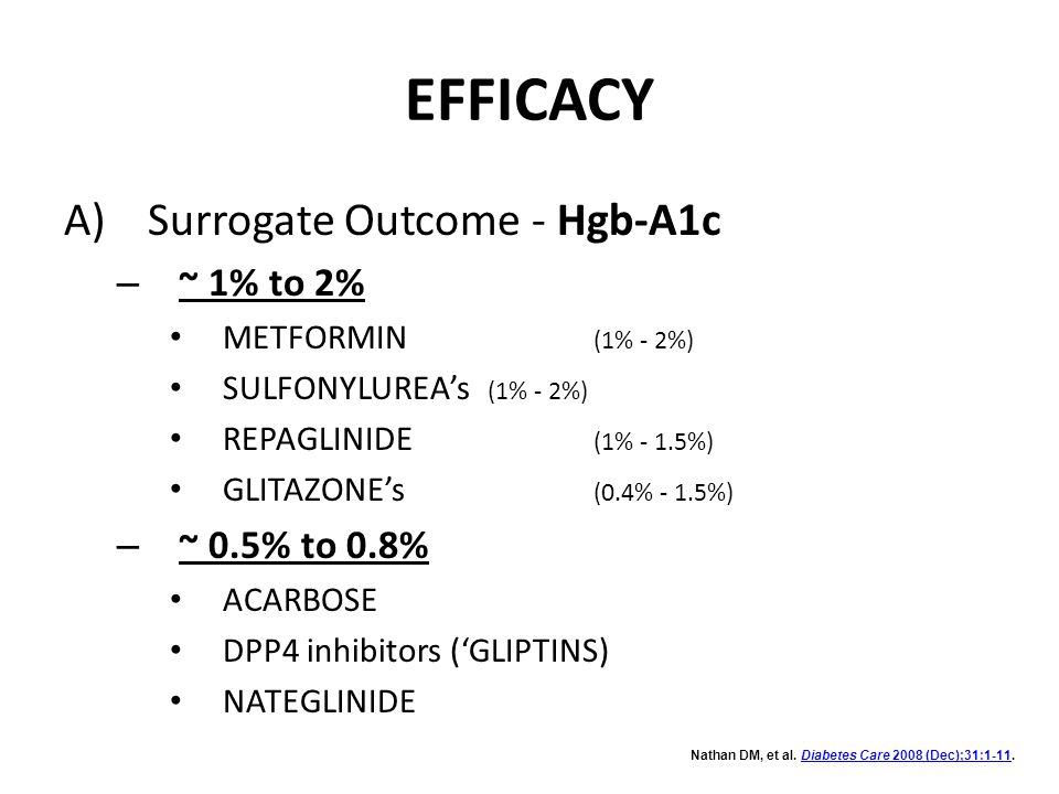 EFFICACY A) Surrogate Outcome - Hgb-A1c ~ 1% to 2% ~ 0.5% to 0.8%