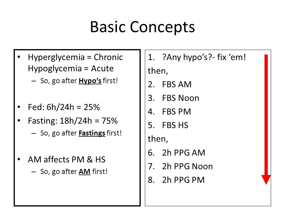 Basic Concepts Hyperglycemia = Chronic Hypoglycemia = Acute
