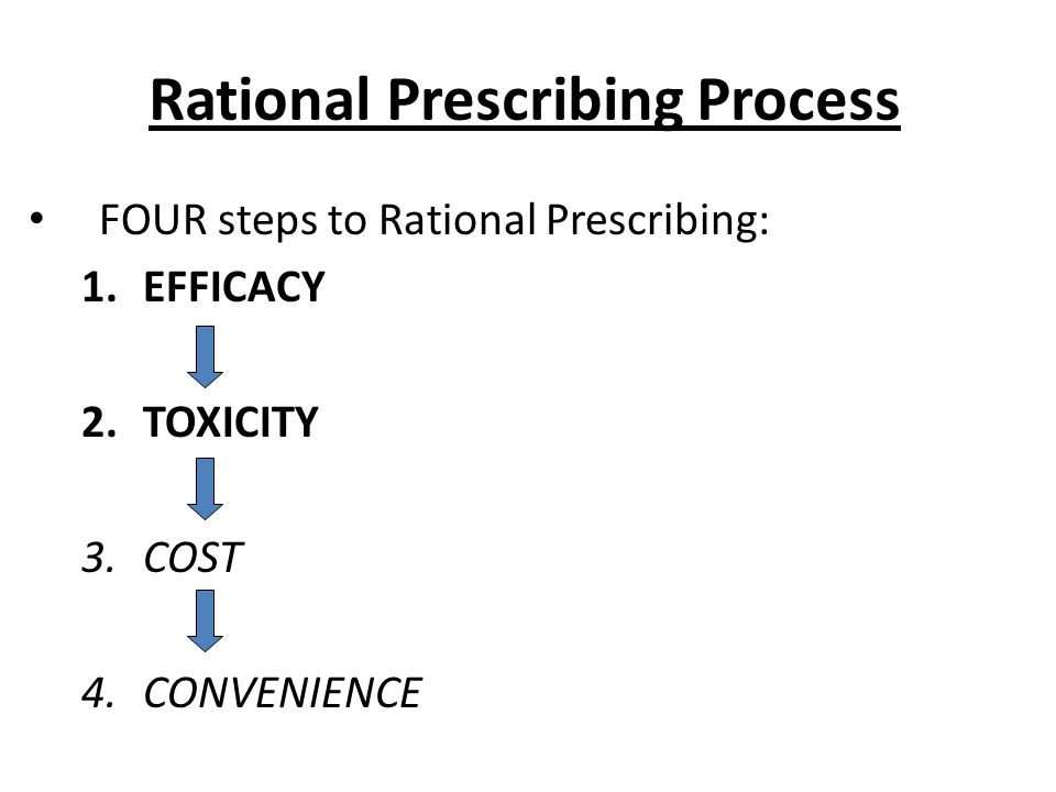 Rational Prescribing Process
