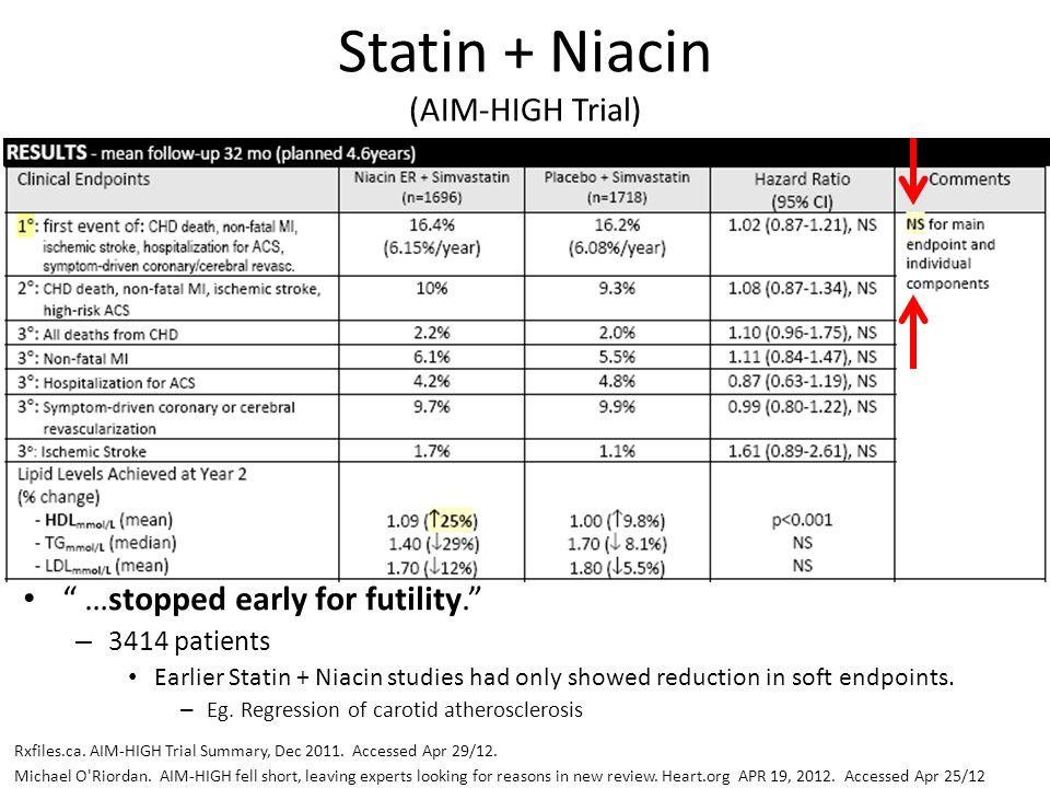 Statin + Niacin (AIM-HIGH Trial)