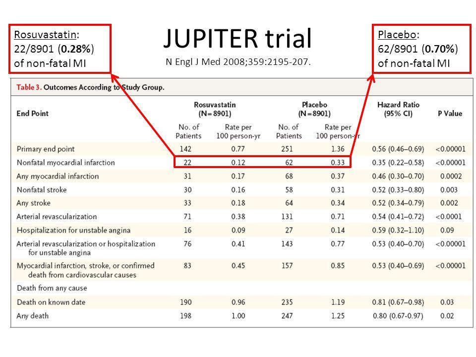 JUPITER trial N Engl J Med 2008;359:2195-207.