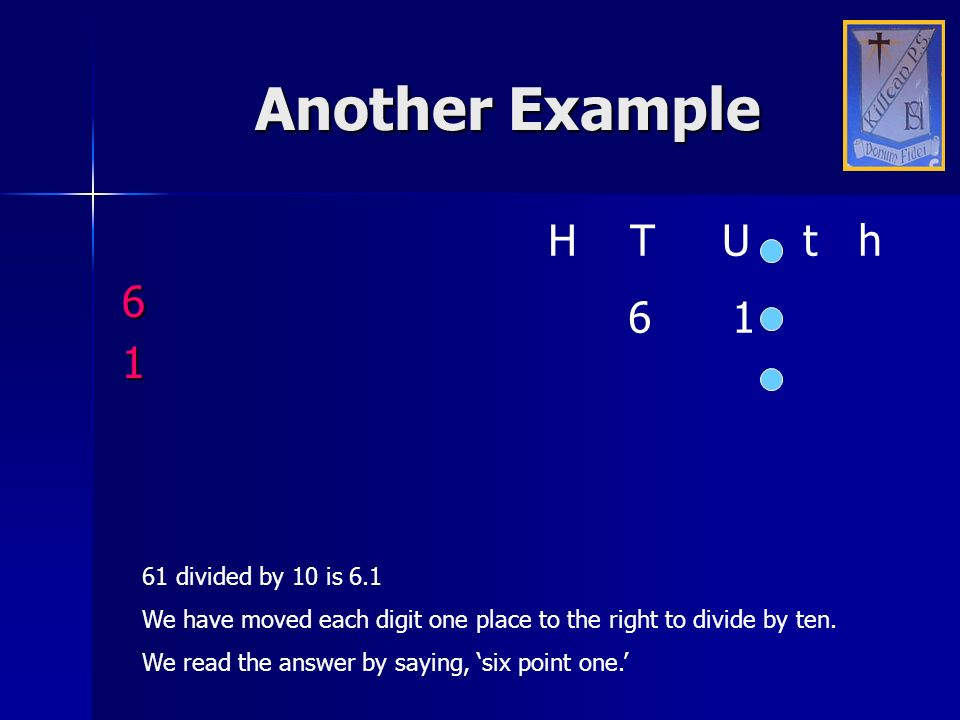Another Example H T U t h 6 6 1 1 61 divided by 10 is 6.1