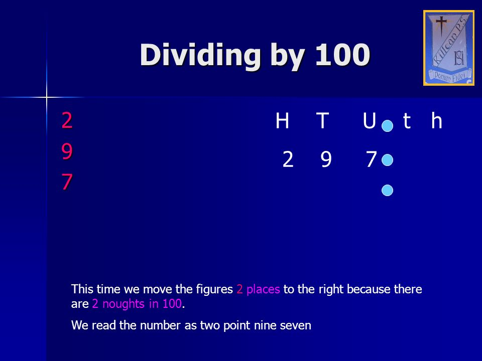 Dividing by 1002. 9. 7. H T U t h. 2 9 7. This time we move the figures 2 places to the right because there are 2 noughts in 100.