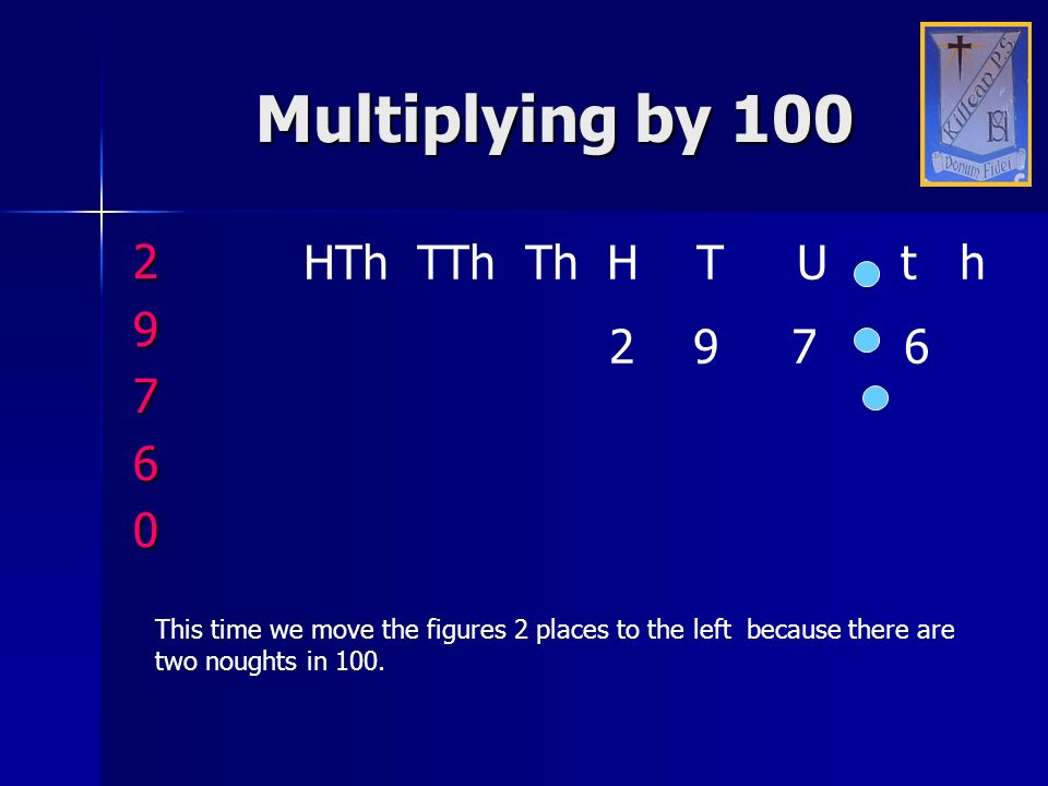 Multiplying by HTh TTh Th H T U t h