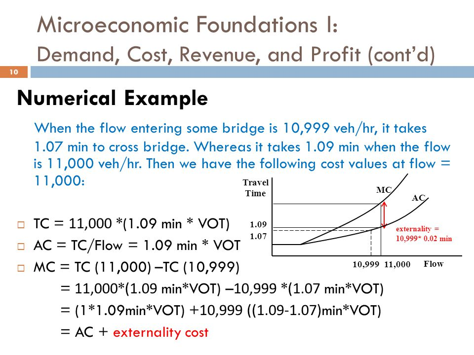 Microeconomic Foundations I: Demand, Cost, Revenue, and Profit (cont'd)