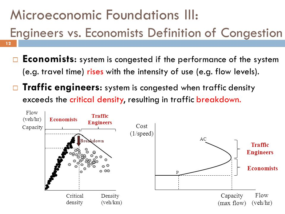 Microeconomic Foundations III: Engineers vs
