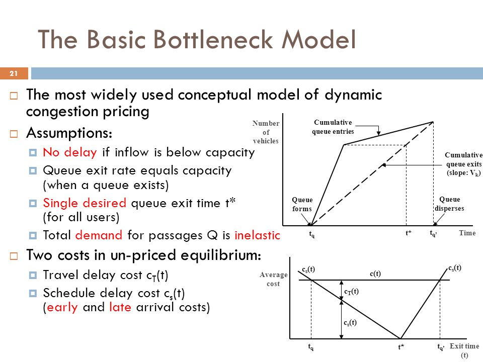 The Basic Bottleneck Model