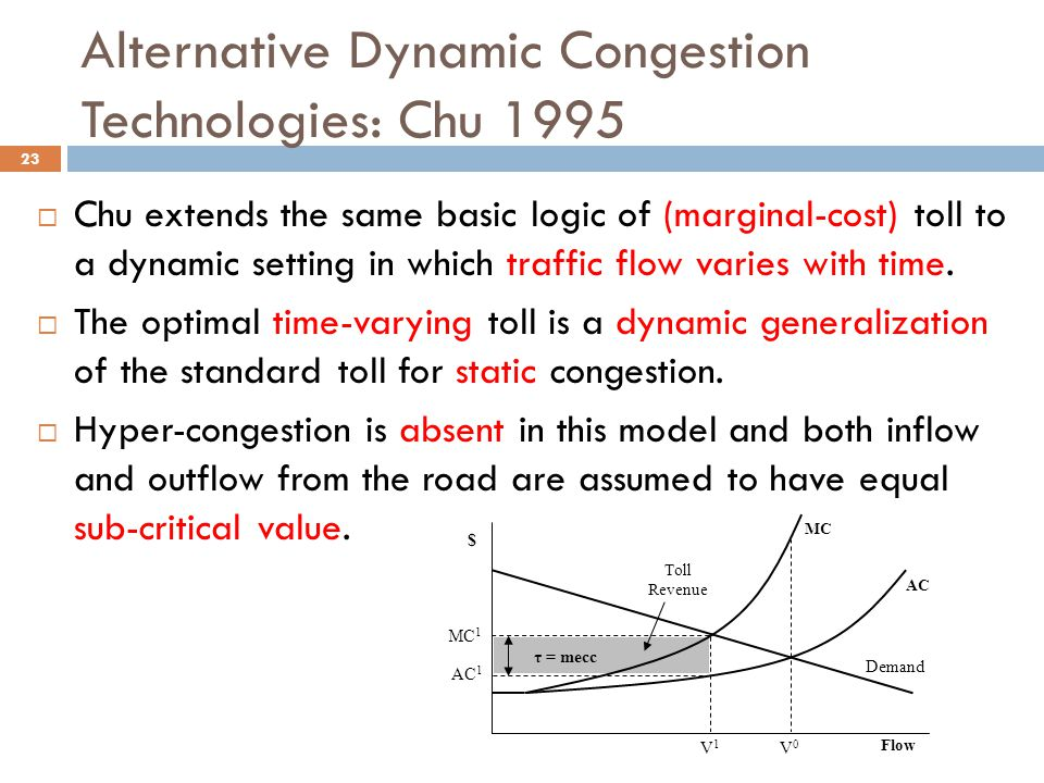 Alternative Dynamic Congestion Technologies: Chu 1995