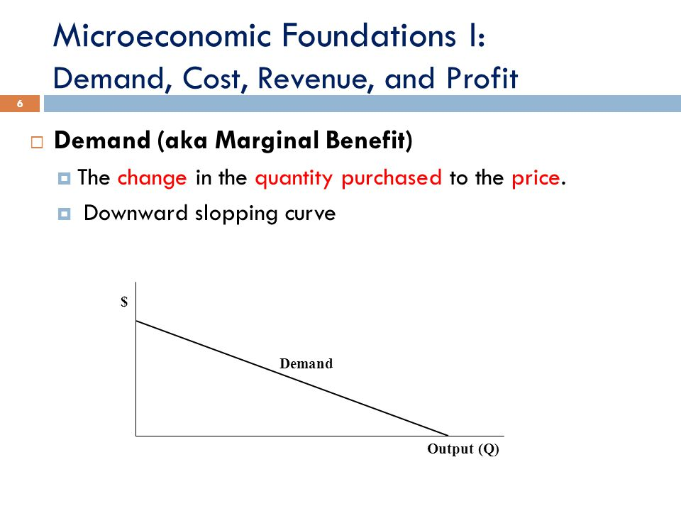 Microeconomic Foundations I: Demand, Cost, Revenue, and Profit
