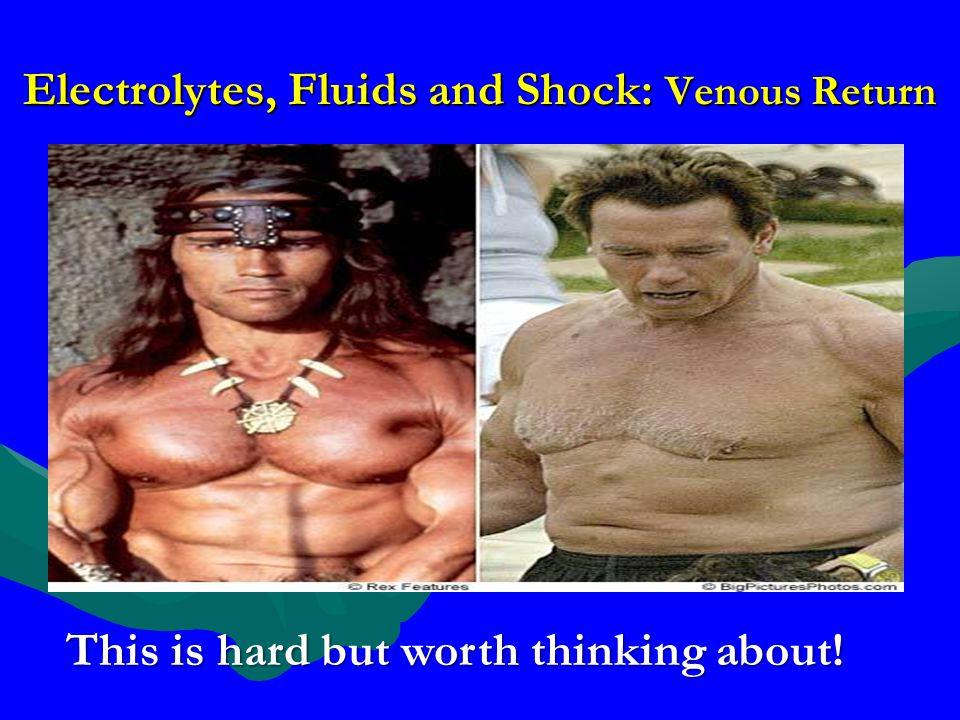 Electrolytes, Fluids and Shock: Venous Return