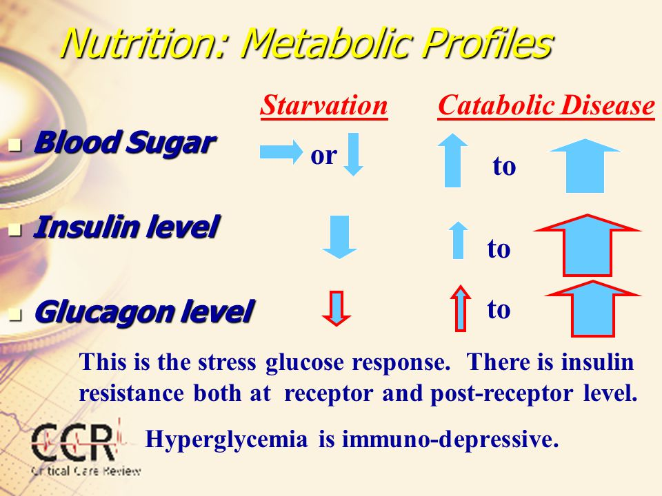 Nutrition: Metabolic Profiles