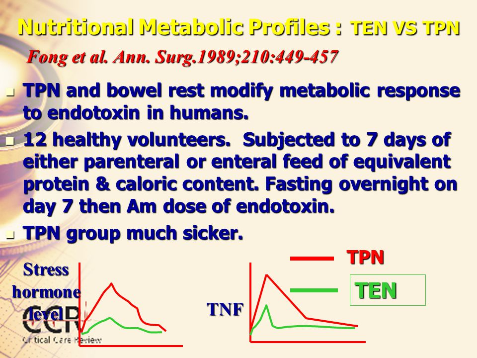 Nutritional Metabolic Profiles : TEN VS TPN