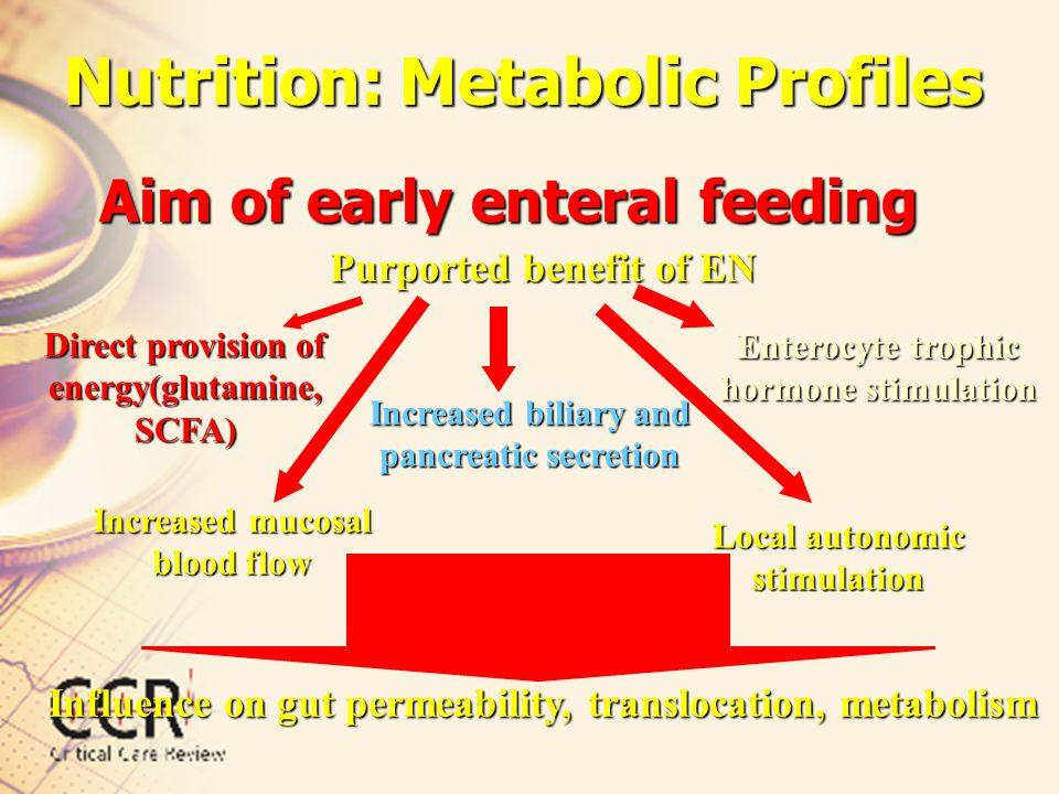 Aim of early enteral feeding